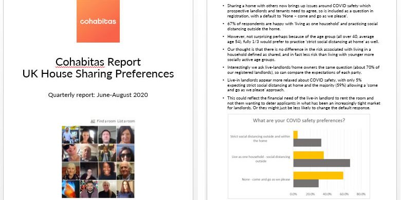 Coliving and house sharing preferences report 2020